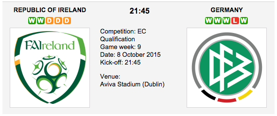 Ireland vs. Germany - Euro 2016 Qualifying - Preview