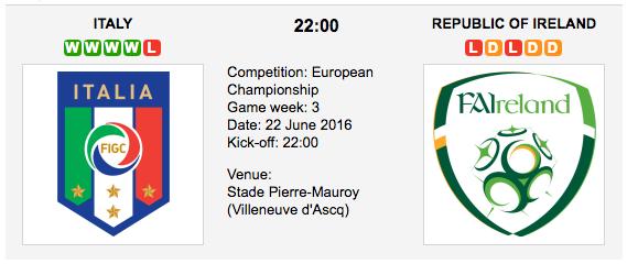 Italy vs Republic of Ireland - Group E Euro 2016