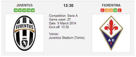 Juventus vs. Fiorentina - Serie A Preview