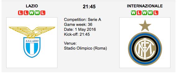 Lazio vs. Inter - Serie A Preview 2016