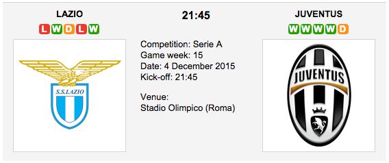 Lazio vs. Juventus - Serie A Preview 2015 width=