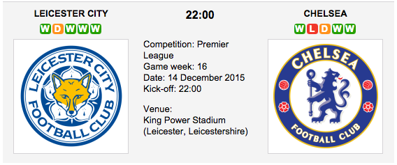 Leicester vs. Chelsea