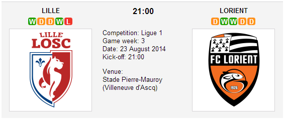 LOSC Lille vs. Lorient - Ligue 1 Preview
