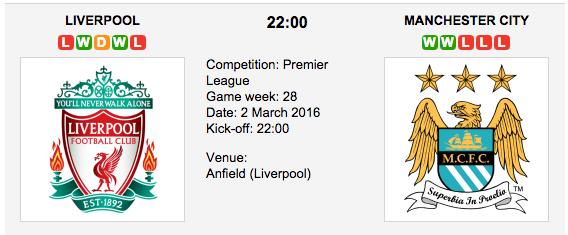Liverpool vs. Man. City - Premier League Preview