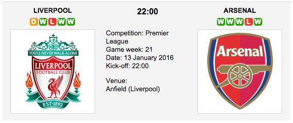 Liverpool vs. Arsenal - Premier League Preview 2016