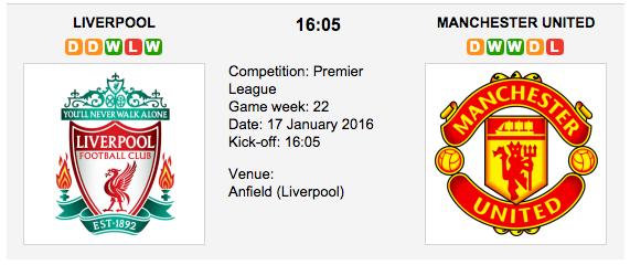 Liverpool vs. Man. United - Premier League Preview