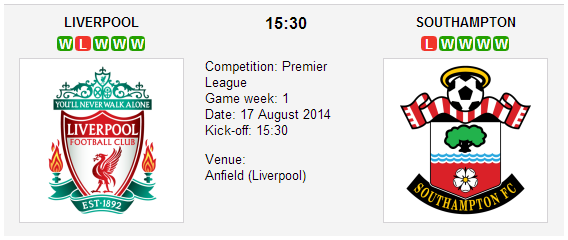 Liverpool vs. Southampton - Premier League Preview