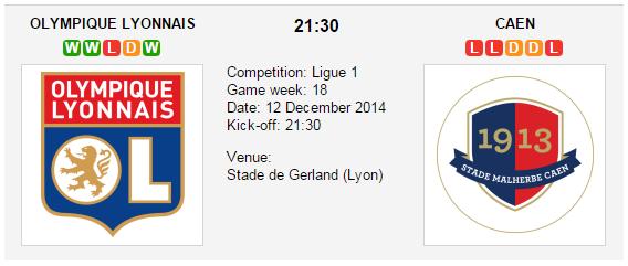 Lyon vs. Caen