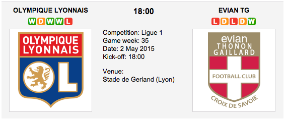 Lyon vs Evian Thonon Gaillard: Ligue 1 Betting Preview