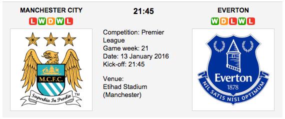 Manchester City vs. Everton - Premier League Preview 2016
