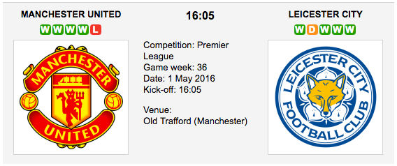 Manchester United vs. Leicester: EPL Preview - Tips