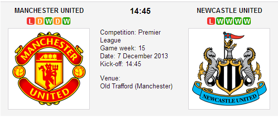 Manchester United vs Newcastle United - Premier League Preview