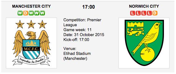 Manchester City vs Norwich