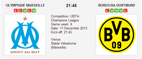 Marseille vs Borussia Dortmund - Champions League Preview
