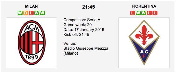 Milan vs. Fiorentina - Serie A Preview 2016
