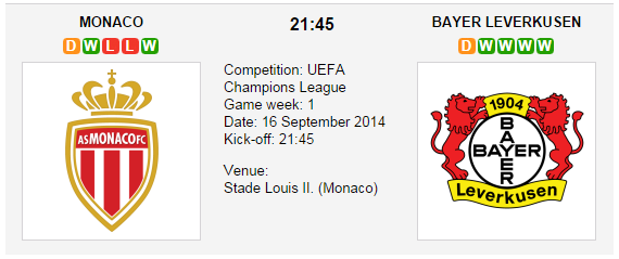 Monaco vs. Bayer Leverkusen - Champions League Preview