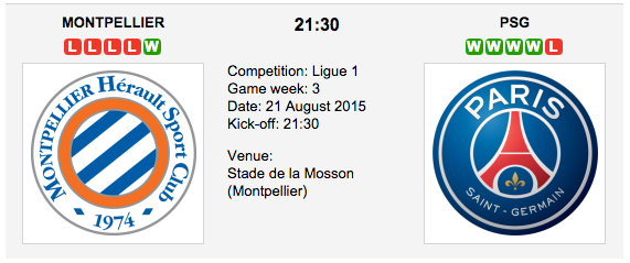 Montpellier vs PSG : Ligue 1 - Betting Tips and Preview