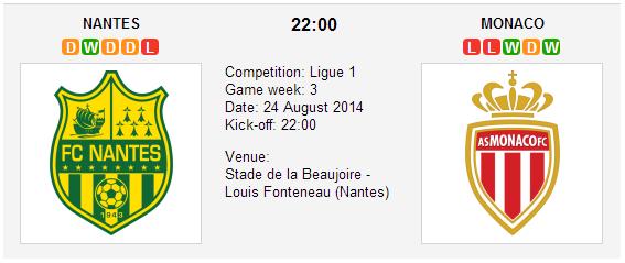 FC Nantes vs. AS Monaco - Ligue 1 Preview