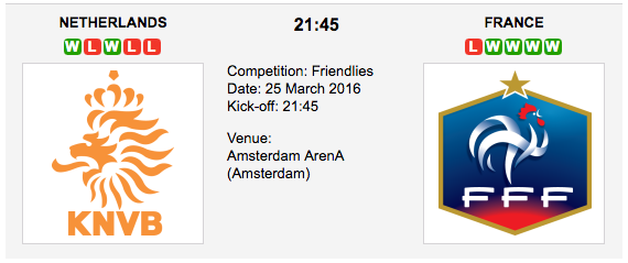 Netherlands vs France: Friendly Match Preview