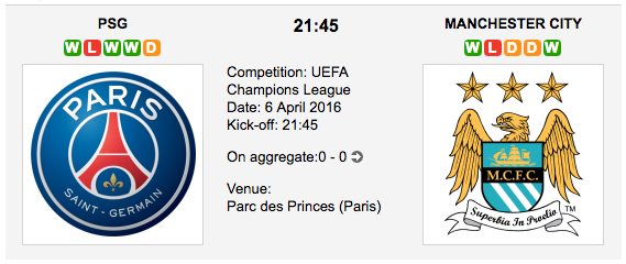 PSG vs. Man. City: Champions League Preview