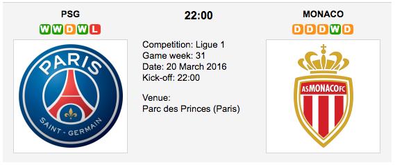 Paris Saint Germain vs. AS Monaco - Match Preview Ligue 1