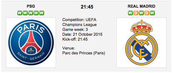 Paris Saint Germain vs Real Madrid: Champions League Preview - Betting Tips