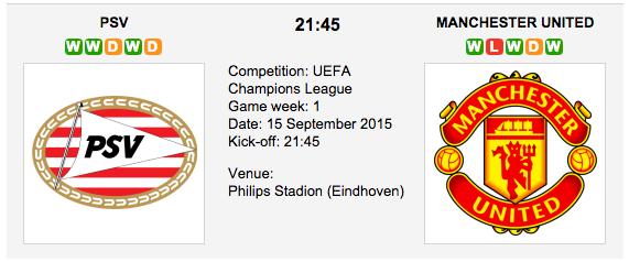 PSV Eindhoven vs Man United - Champions League Preview