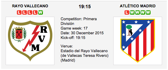 Rayo Vallecano vs. Atlético Madrid - Match Preview: La Liga