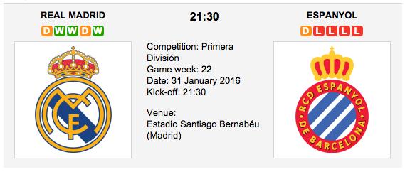 Real Madrid vs. Espanyol - La Liga Betting Preview 2016