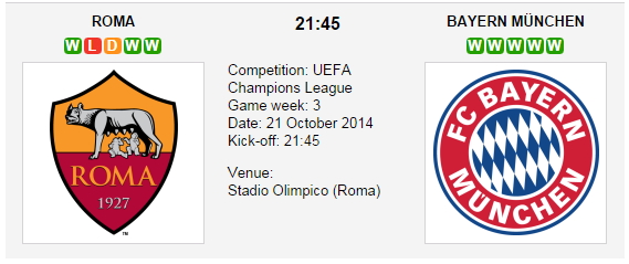 AS Roma vs. Bayern Munchen - Champions League