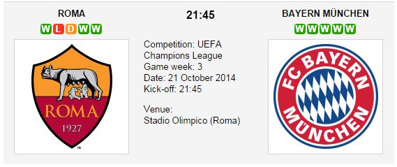 AS Roma vs. Bayern Munchen