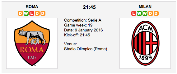 AS Roma vs. AC Milan - Serie A Preview 2016