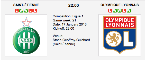 Saint Etienne vs. Lyon - Ligue 1 Preview