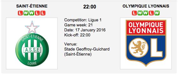 Saint Etienne vs. Lyon - Ligue 1 Preview