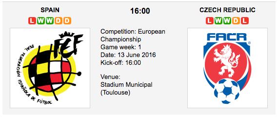 Spain vs Czech Republic - Group D EURO 2016