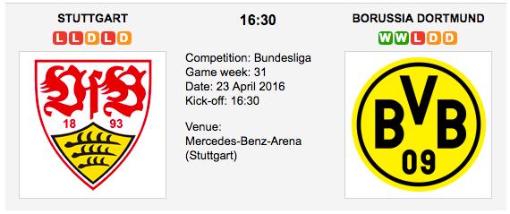Stuttgart vs Borussia Dortmund: Bundesliga Preview