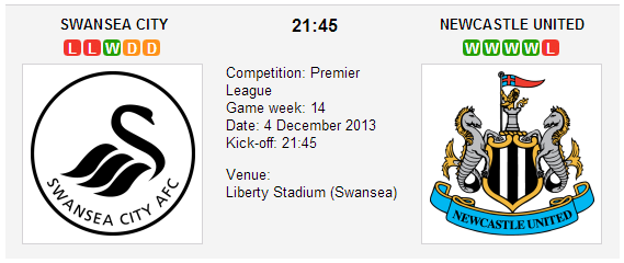 Swansea v Newcastle - Premier League Betting Preview