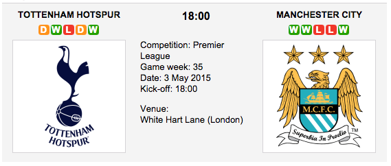 Tottenham vs Manchester City: Premier League Preview