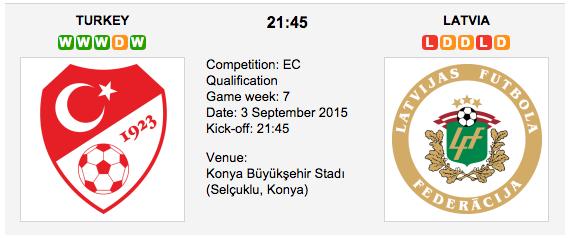 Turkey vs. Latvia - Euro 2016 Qualifying - Preview