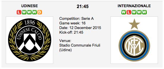 Udinese vs. Internazionale