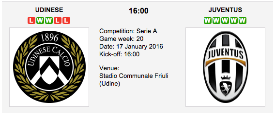 Udinese vs. Juventus - Serie A Preview 2016
