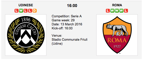 Udinese vs. Roma - Serie A Match Preview 2016