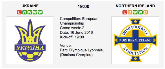 Ukraine vs Northern Ireland - Group C EURO 2016