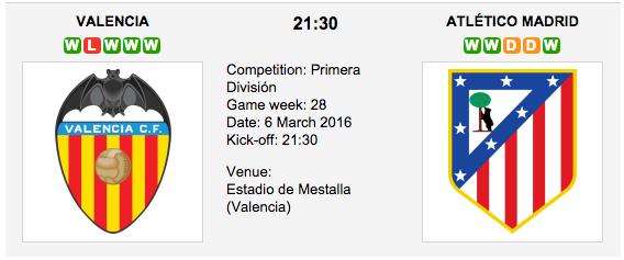 Valencia vs Atletico Madrid - La Liga Betting Preview 2016