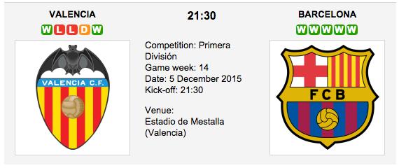 valencia-barcelona-la-liga-2015
