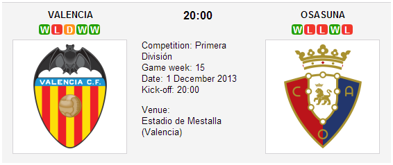 Valencia vs Osasuna - Betting Preview Primera Division