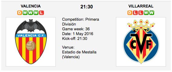Valencia vs Villarreal: La Liga Preview - Tips