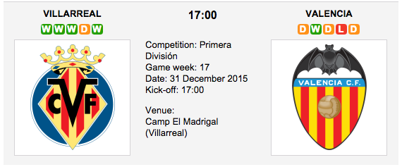 Villarreal vs. Valencia - Betting Preview La Liga