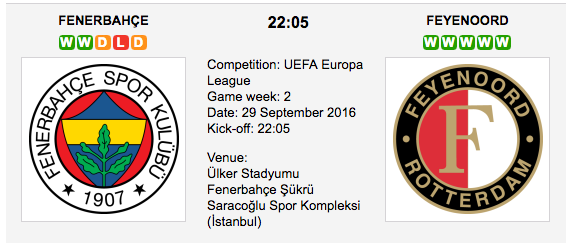 Fenerbahce vs. Feyenoord: UEL Preview 29/09/2016