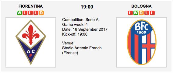 fiorentina-bologna-serie-a-2017